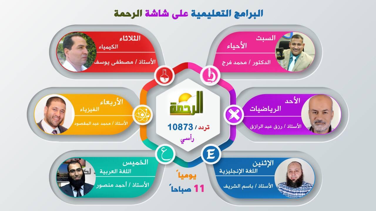 الأستاذ / مصطفى يوسف