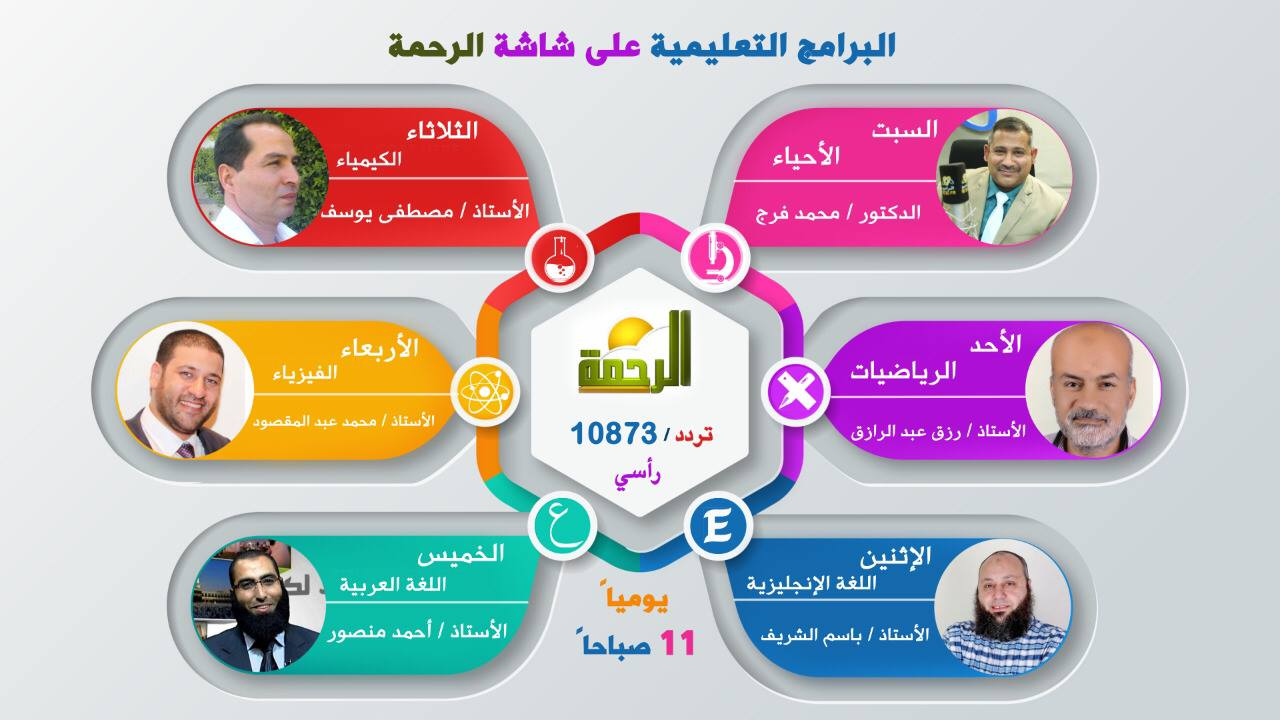 البرامج التعليمية ( مادة الرياضيات )